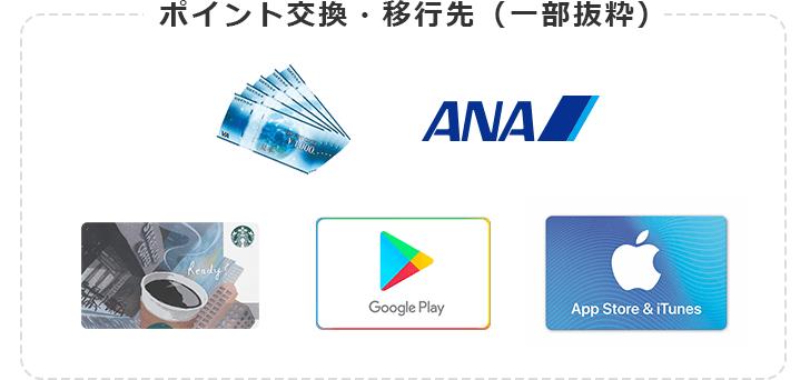 ポイント交換・移行先(一部抜粋) 紙ギフト ANA スターバックス Google Play App Store & iTunes