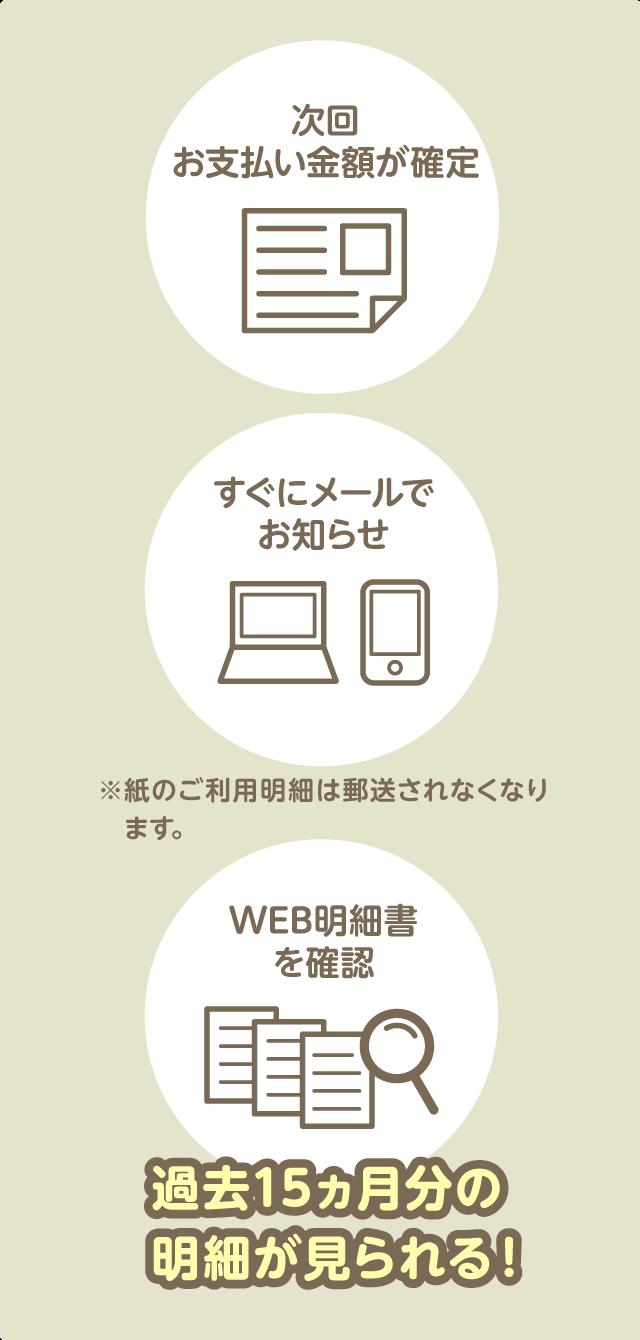 カードご利用代金WEB明細書サー...