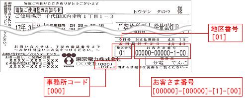 「東京電力」電気料金のカード払いお申し込みに関するご案内 ...